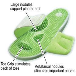 massage insoles happy feet
