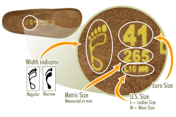 Birkenstock Footbed Numbers