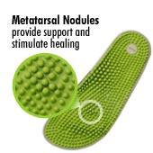 Kenkoh Nodules Help Relieve Metatarsalgia Pain