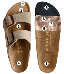 Birkenstock Footbed